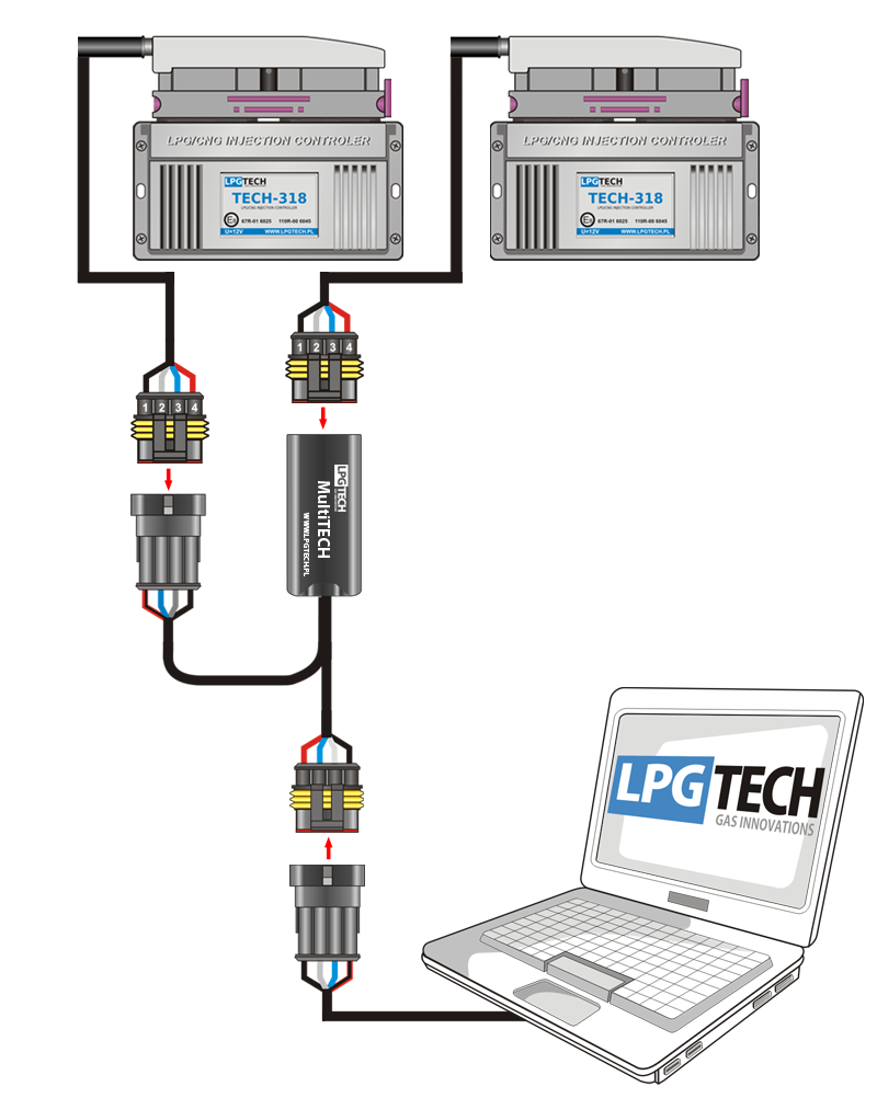 MultiTECH scheme1